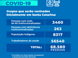 Saiba quais serão os primeiros grupos a receber a vacina contra Covid-19 em Santa Catarina